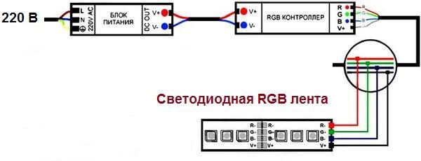 shema_RGB