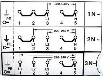 фазы на клеммах варочной панели