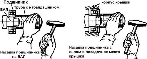 Как поменять и установить подшипник электродвигателя