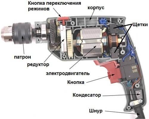 разборка электродвигателя дрели или перфоратора