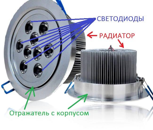 Устройство светодиодной лампочки и светильника