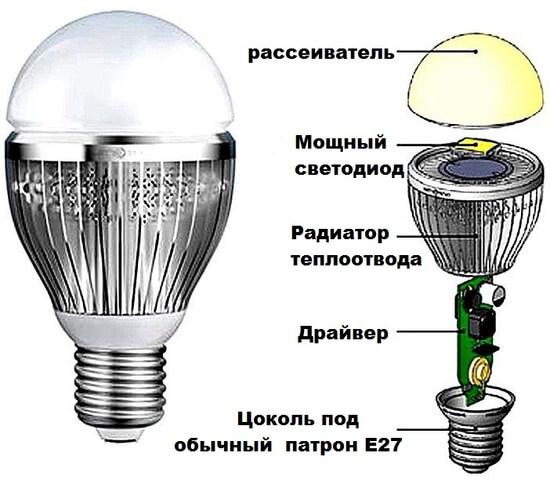 как установить светодиодный светильник
