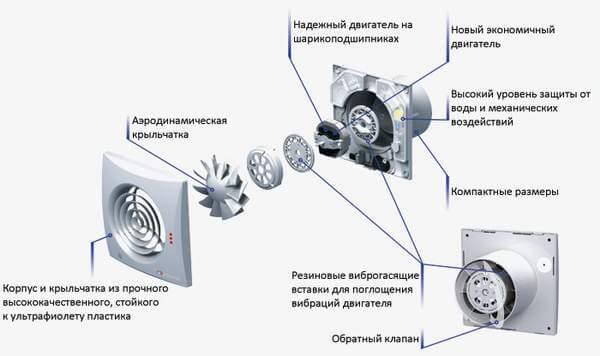 как установить вентилятор вытяжки в ванную или туалет