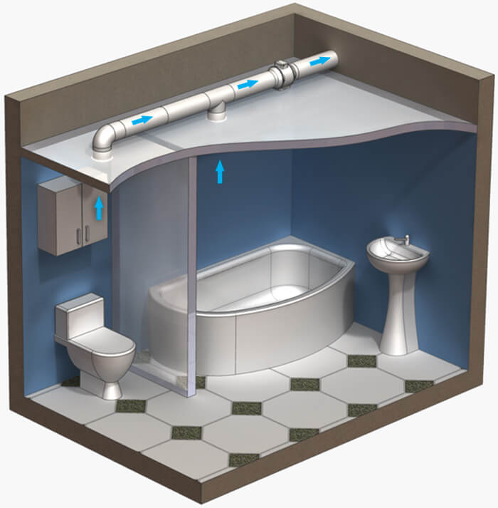 вентилятор для ванной или туалета
