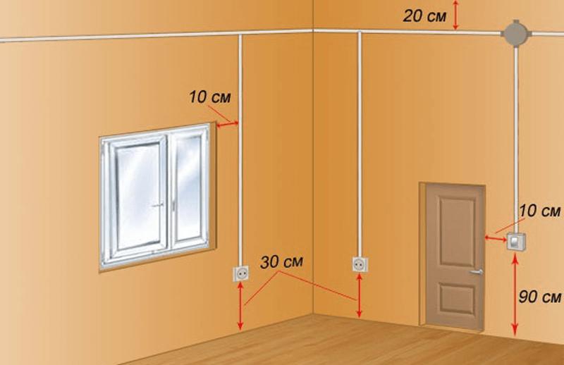 Высота установки розеток и выключателей по ГОСТ и ПУЭ