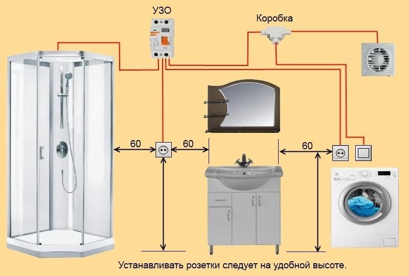 Схема установки розеток в ванной комнате