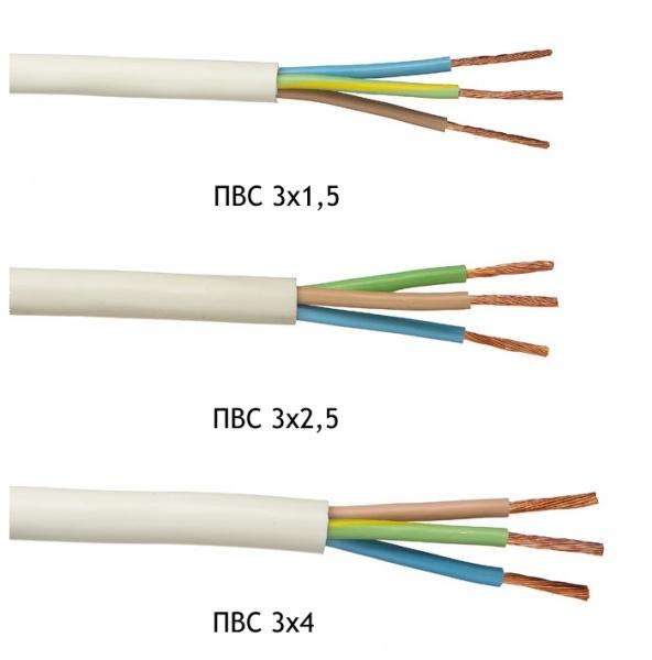 виды кабеля ПВС