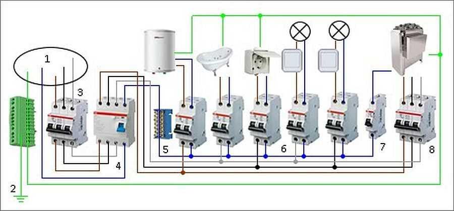 электропроводка в бане своими руками схема