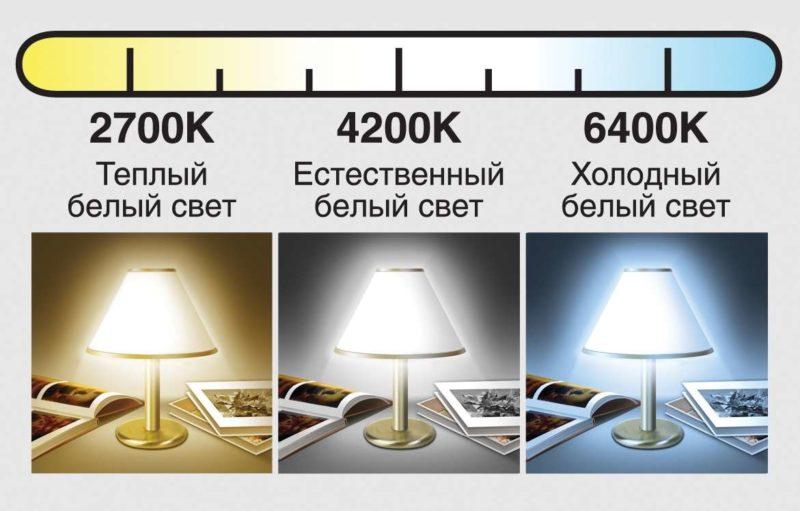 шкала цветовой температуры света