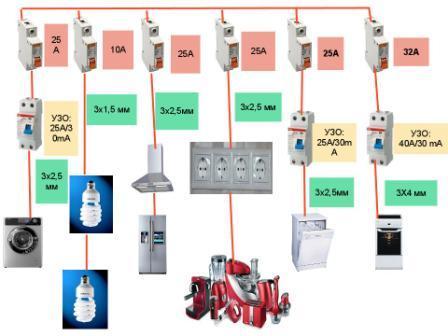 Установка автоматическог овыключателя схема 3