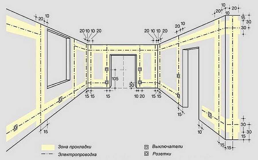 Схема размещения проводки
