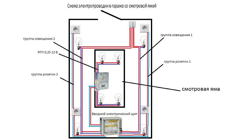 Схема электропроводки гаража