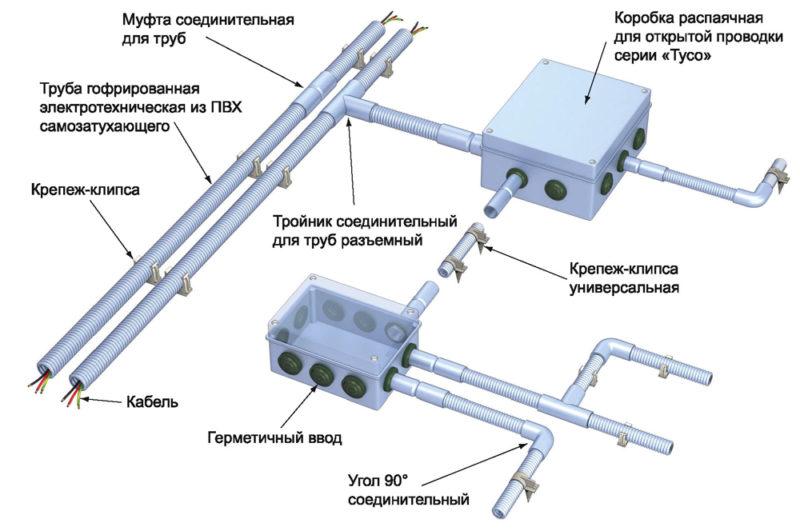 Схема открытой проводки