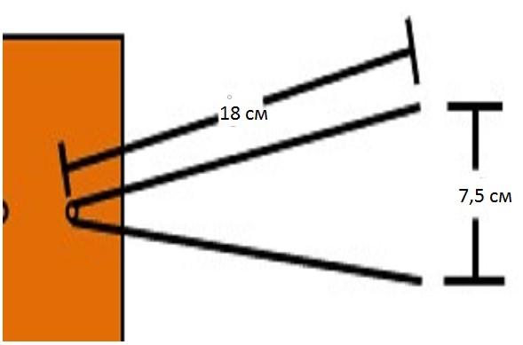 Схема изгиба